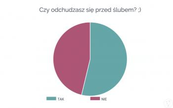 Wrzucać ogłoszenia testowe do kategorii KREDYT, Kredyt Starachowice